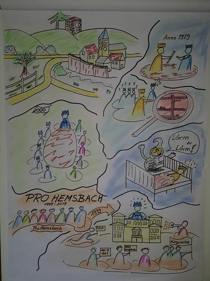 20 Jahre Pro Hemsbach - Flipchart Geschicht